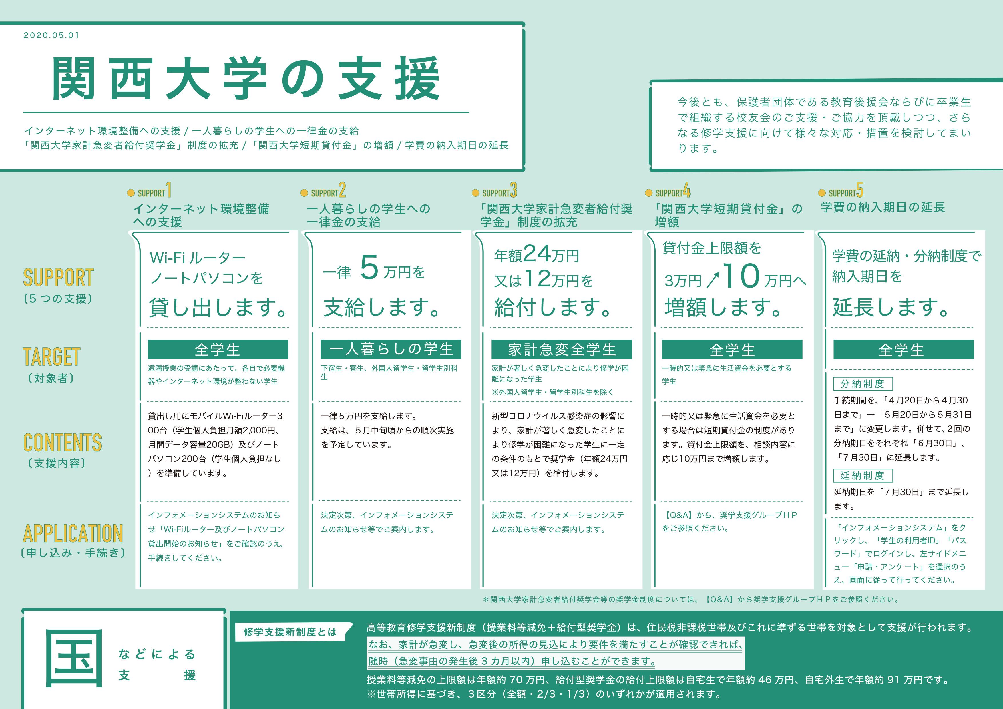 関西 大学 ホームページ